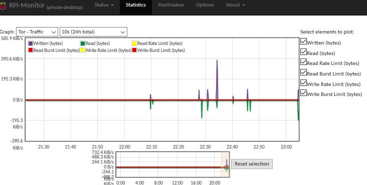 screenshot-009-rpi-monitor-pihole-desktop-mozilla-firefox